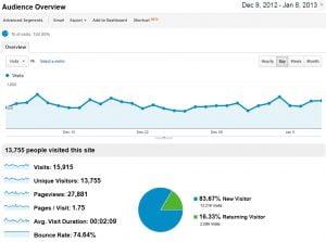 traffic & analytics