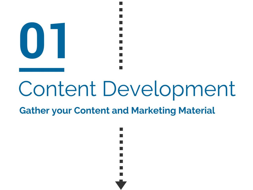 content-development-01