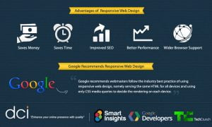 responsive web design expladed