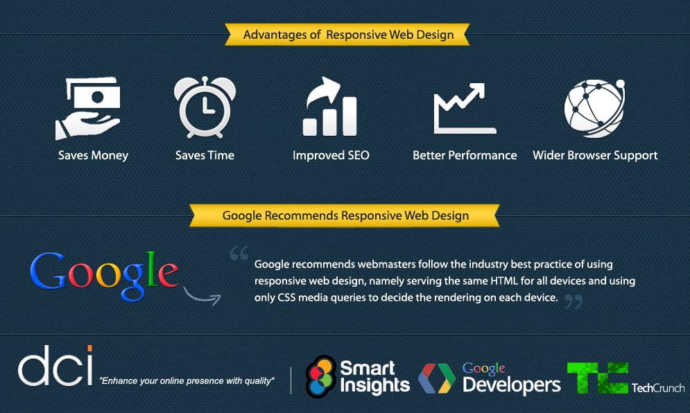 responsive-web-design-explained4