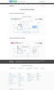 web design portfolio lenterra
