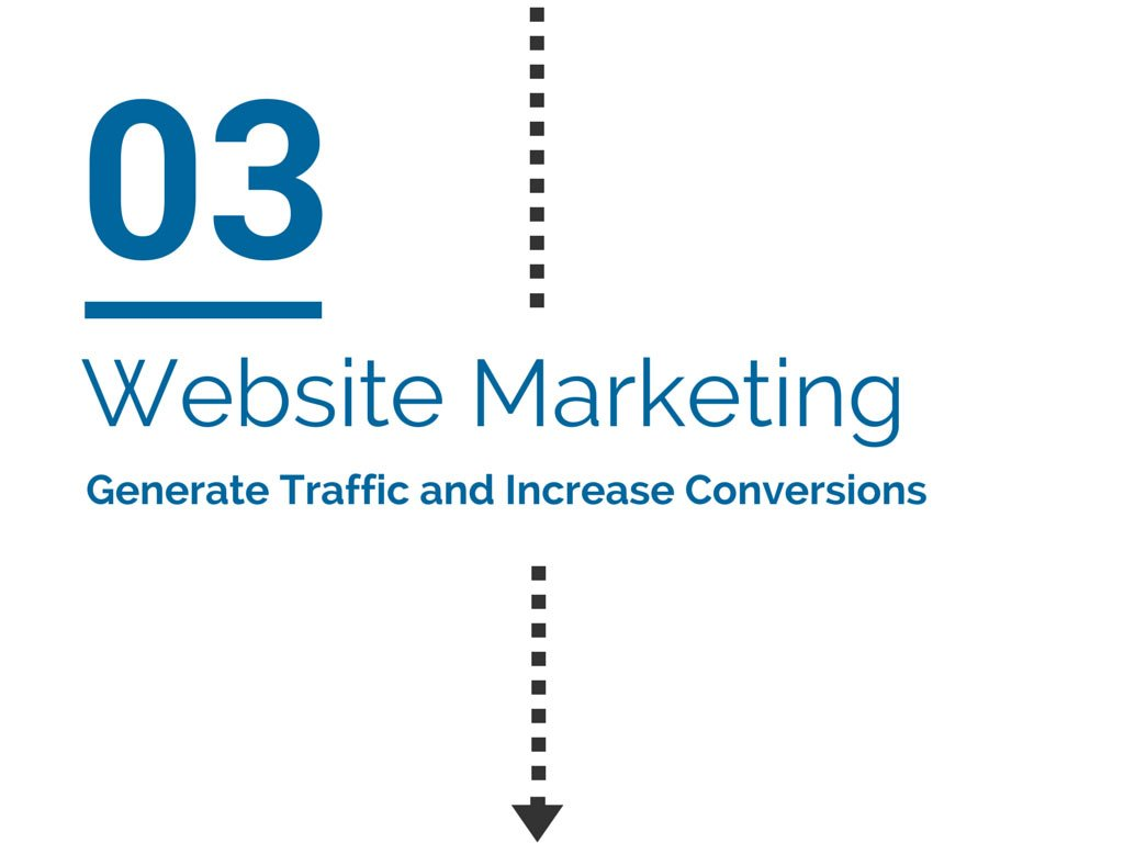website-marketing-03