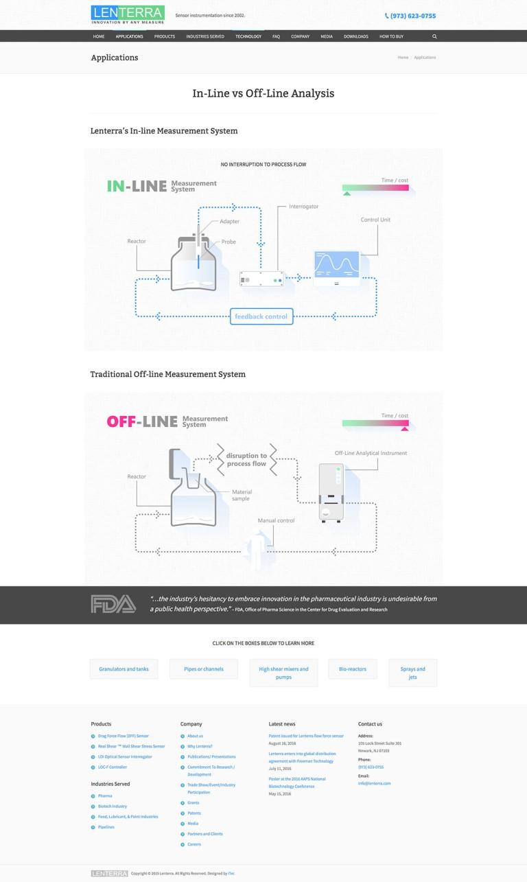 web-design-portfolio-len1
